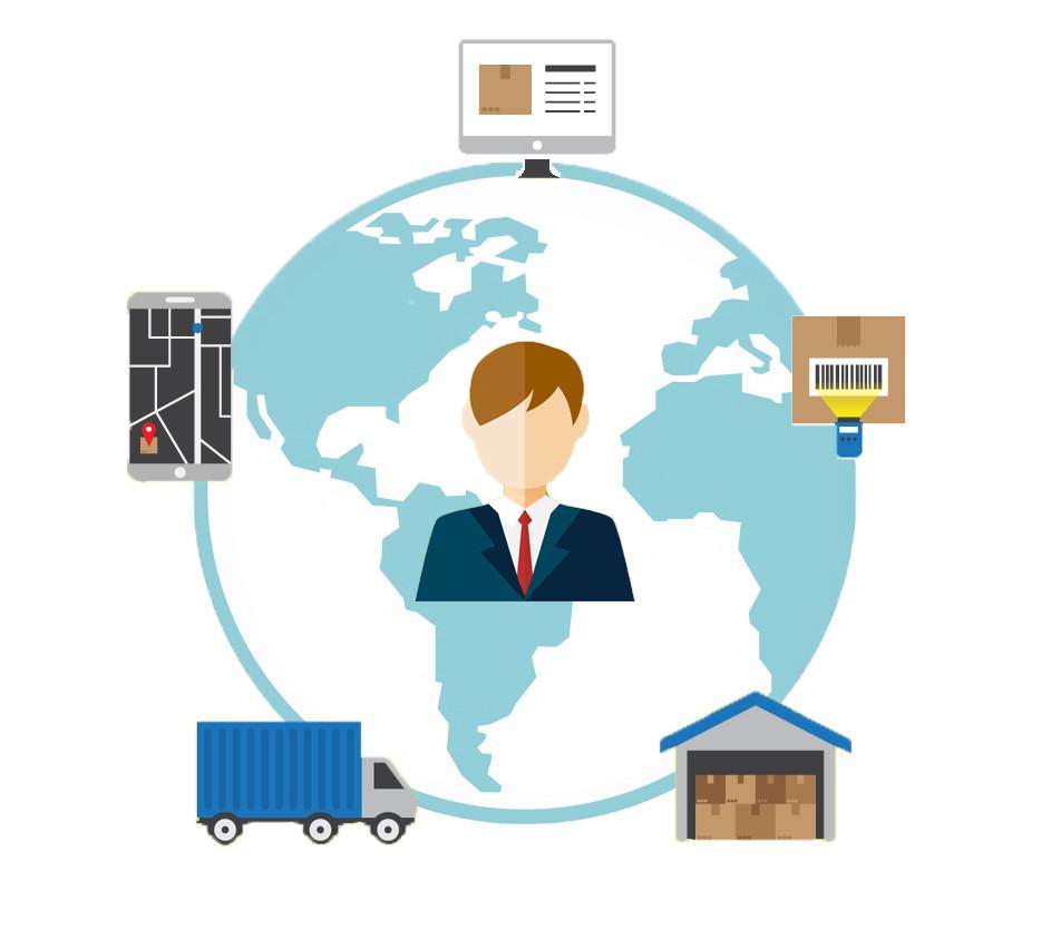 best logistics software