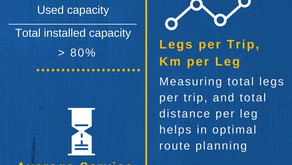 5 chỉ số trong giao hàng nhà quản lý logistics cần biết