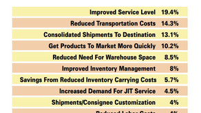 5 Absolutely Effective Ways to Maximize Cross-docking Performance