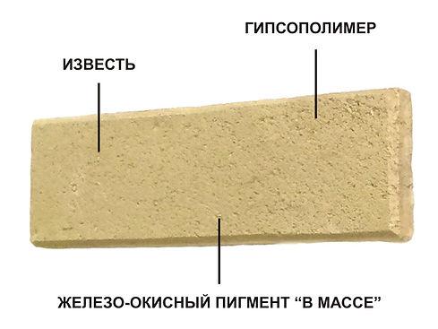 Возможный состав классического декоративного кирпича