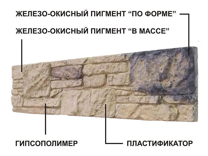 Состав декоративного камня сланец ассорти