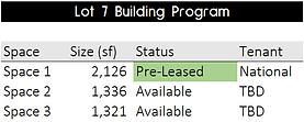 Lot 7 - Building Program.png