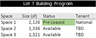 Lot 7 - Building Program.png
