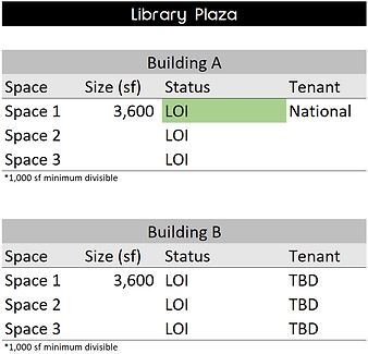 Library Plaza _ Availability.png