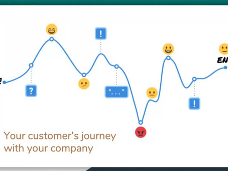 Customer Journey Mapping For Scrappy Teams