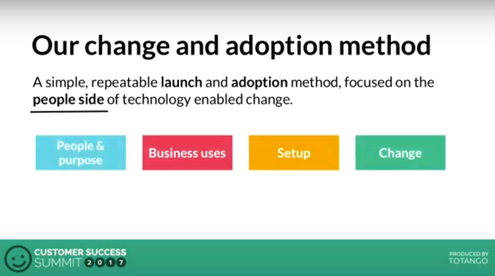 customer success: change adoption management
