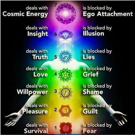chakra qualities.png