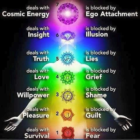 chakra-chart-qualities.jpg