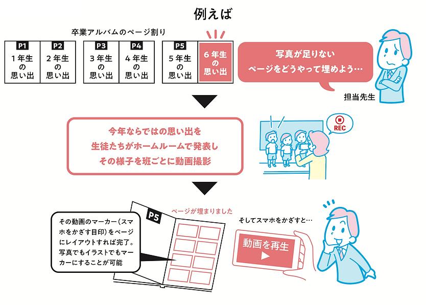 ソツアル封筒用ヘッダ修正 (1).png