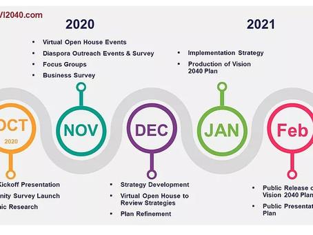USVI EDA Vision 2040