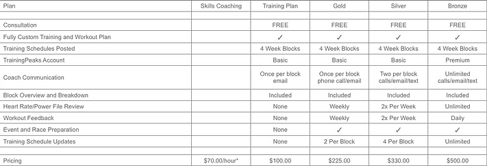 coaching levels_edited_edited.png