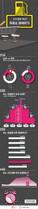 주유소 매출로 분석한 시각화