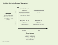 Disruption Gives You Momentum for Change - Don't Waste It
