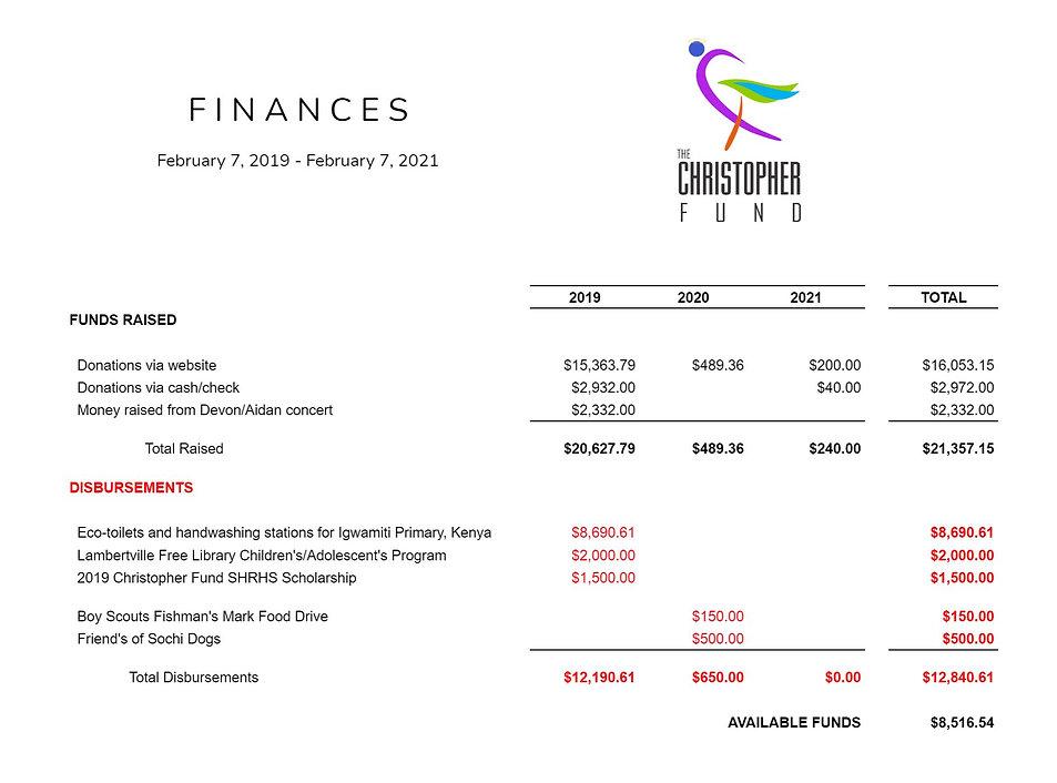 Finances.JPG