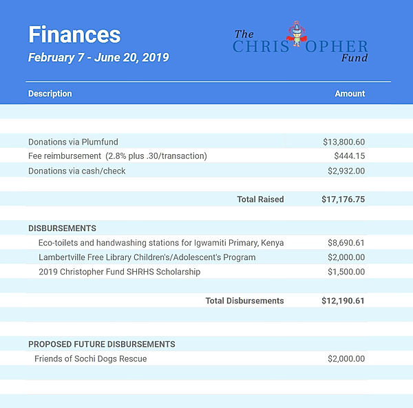 June Financials for Website.JPG