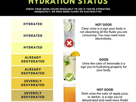 MONITORING HYDRATION STATUS