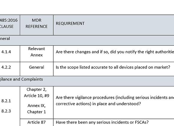 MDR Transition Checklist