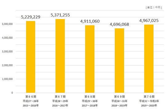 graph-sales.jpg