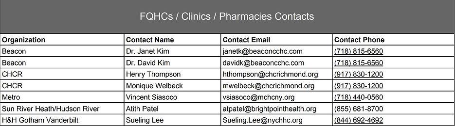 FQHC contacts copy.jpg