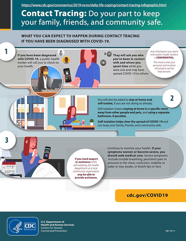 Contact-Tracing-Infographic-FINAL.jpg