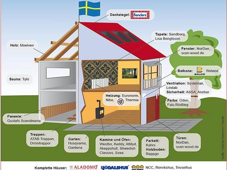Rund ums Schweden-Haus