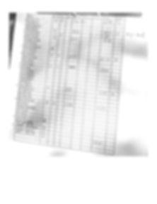 2019_05_18 Hamilton Reservoir Results co