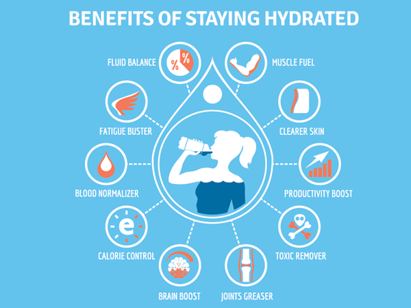 hydration_benefits_infographic_HDX_Mix_g