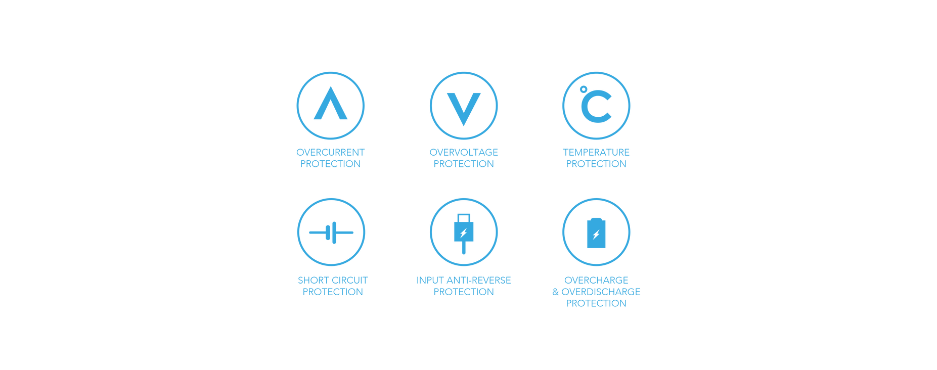Protection Icons-01.png