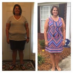 Women's Wellness Weight Management