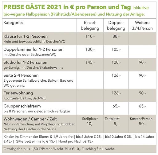 Preise2021_03.png