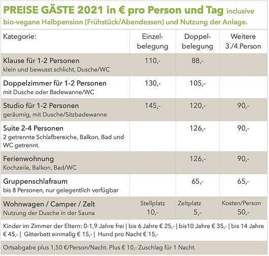 Preise2021.png
