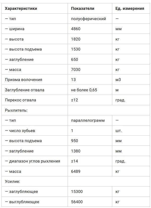 Бульдозерное и рыхлительное оборудование Т-330