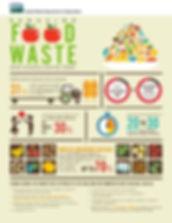 USDA infographic.jpg