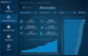 Unlock your team's key productivity metrics using Lightkey's intuitive dashboard. Follow its progress over time and realizeyour ROI.