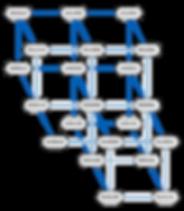 360px-Fibonacci_cube.svg (1).png