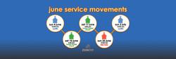 Service Movements - Website