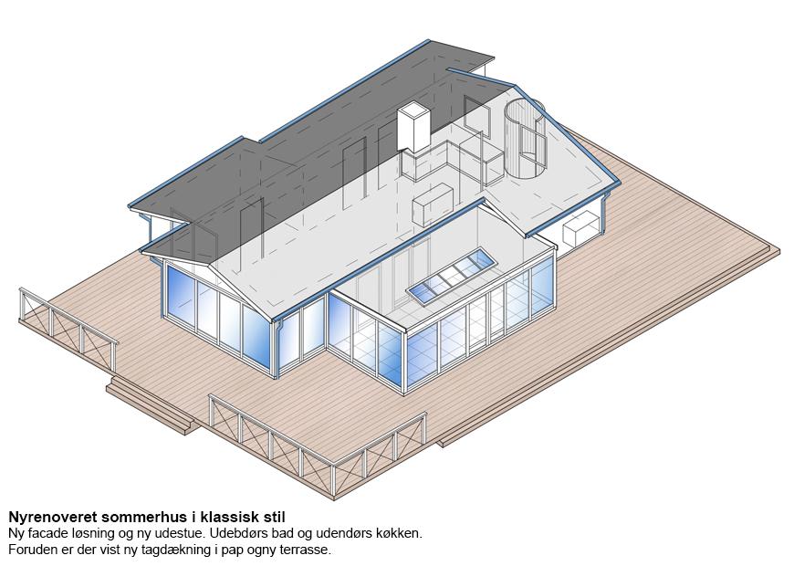 Sommerhus14-01