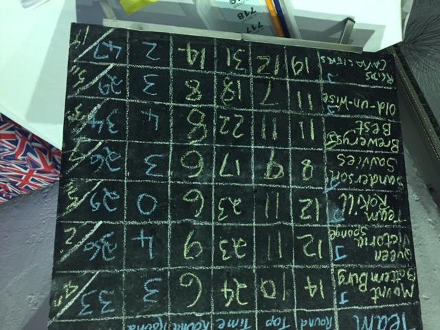 Windsor Quiz Blackboard1