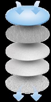 5-capas-kn95-desechable.png