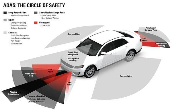 safelite-ADAS_Infographic_New-1024x660-1