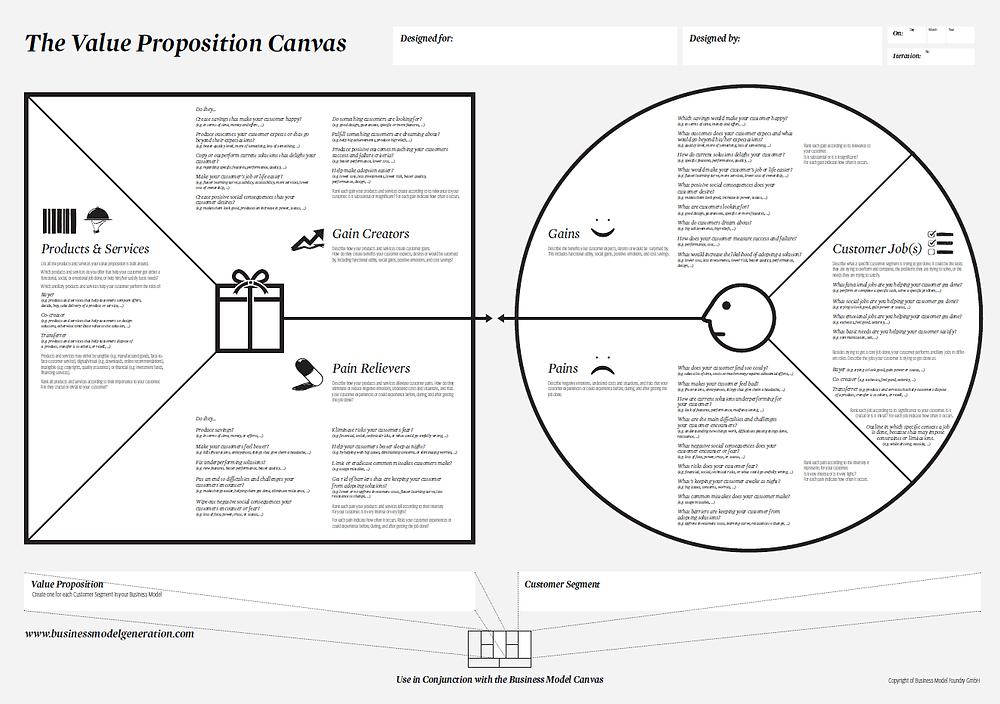 Value Proposition Canvas.png