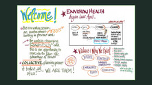 Session 3 Visual Overview