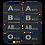 Thumbnail: Badges GROUPES SANGUINS - Blue