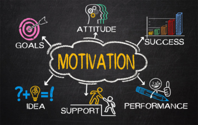 Keep your Experimentation Team Motivated during COVID-19