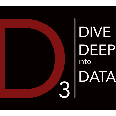 D3 Series | Isolate COVID-19 Data in Post Analyses