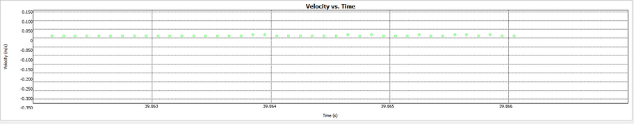 Droplet-velocity-versus-time-for-a-singl