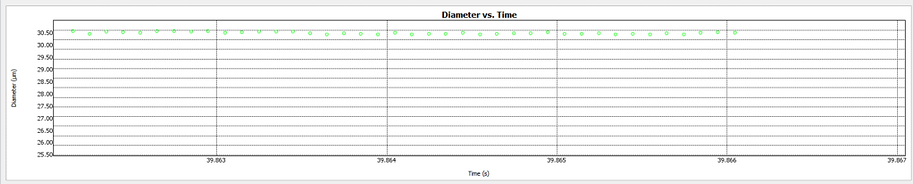 Droplet-size-versus-time-40-drops-genera