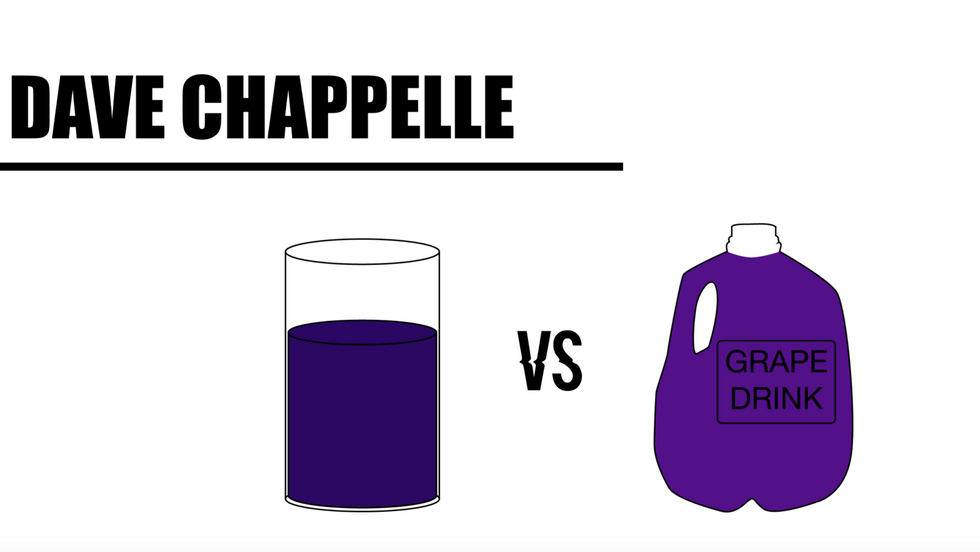 Dave Chappelle Grape Drink