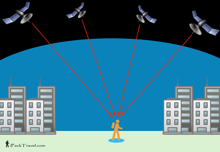 Location with  4 GPS satellites