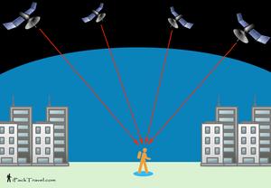 Location with  4 GPS satellites